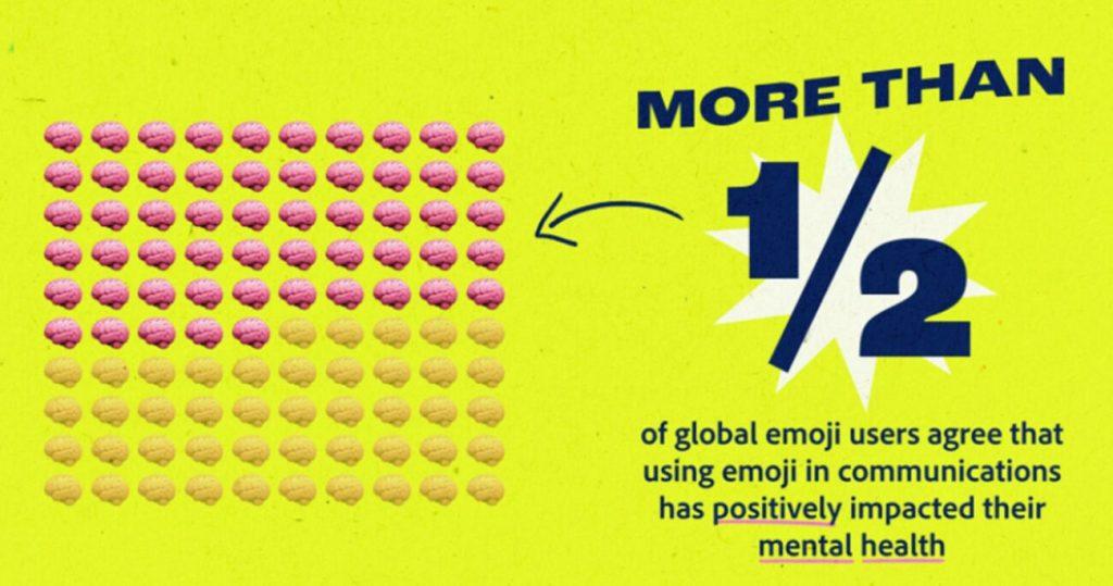Tendenze-e-curiosita-nelluso-degli-emoji-nel-2021-Immagine-tratta-dalla-ricerca-di-Adobe-3